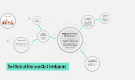 The Effects of Divorce on Child Development