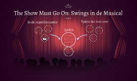 The Show Must Go On: Swings in de Musical