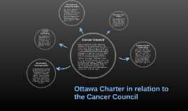 Copy of Ottawa Charter in relation to the Cancer Council