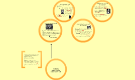 H5 Herhaling tijdvak 8, 9 en Duitsland 1871-1945