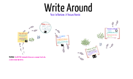 Write-Around: Voices Remix