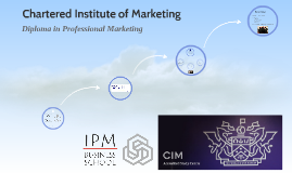 Copy of Chartered Institute of Marketing