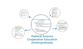 Political Science Cooperative Education (undergraduate level