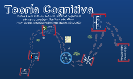 Copy of Mapa mental Teoria Cognitiva