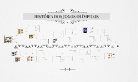 Copy of História dos Jogos Olímpicos