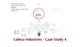 Coleco Industries - Case Study 4