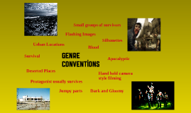 Genre Conventions and Iconography of Zombie Horror