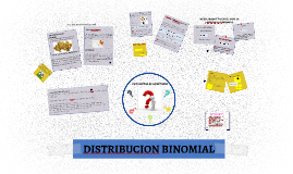 Copy of DISTRIBUCION BINOMIAL