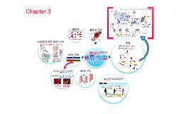 생리학-3장 체액,혈액 그리고 면역