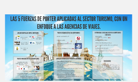 Copy of LAS 5 FUERZAS DE PORTER APLICADAS AL SECTOR TURISMO, CON UN