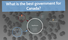 What is the ideal government for Canada?