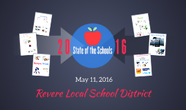 Facilities & Technology - State of the Schools Address - May 11, 2016