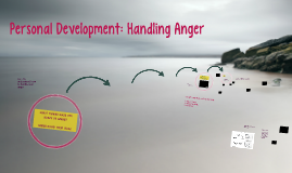 Handling Anger and Conflict