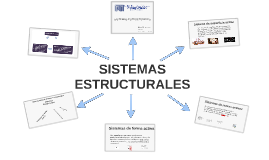 SISTEMA ESTRUCTURALES EN VENEZUELA