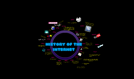 Copy of Copy of History of the Internet