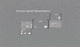 Process Based Measurements