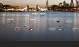 London Timeline