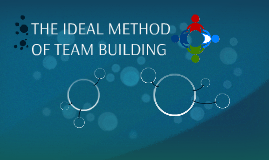 THE IDEAL METHOD OF TEAM BUILDING