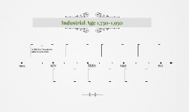 Industrial Age 1,750-1,950