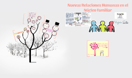 Copy of Nuevas Relaciones Humanas en el Núcleo Familiar