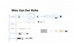 Copy of Mies Van Der Rohe