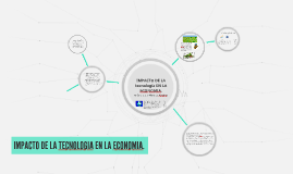 Copy of IMPACTO DE LA TECNOLOGIA EN LA ECONOMIA.