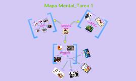 """Mapa Mental """"Situaciones que demandan el uso de la Promoción de Ventas"""""""