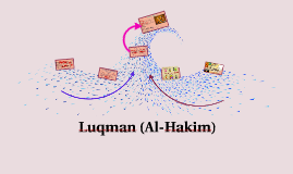 Copy of Luqman (Al-Hakim)