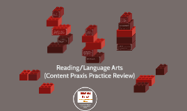 Reading/Language Arts (Content Praxis Practice Review)