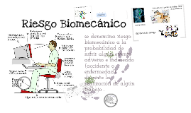 Copy of riesgo biomecanico