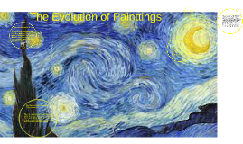 The Evolution of Paintings By: Trey Able