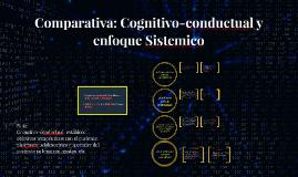 Copy of Comparativa: Cognitivo-conductual y enfoque Sistemico