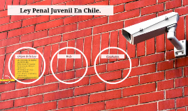 Copy of Ley Penal Juvenil En Chile.