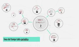 Linea del tiempo tabla periodica by paula garzon on prezi copy of linea del tiempo tabla periodica urtaz Choice Image