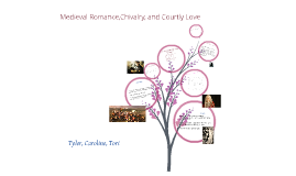 Copy of Medieval Romance, Chivalry, and Courtly Love.