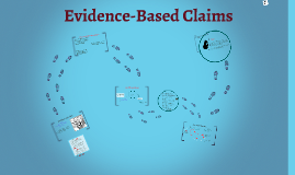 Copy of Evidence-Based Claims