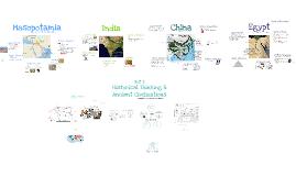 Unit 1: Historical Thinking & Ancient Civilizations