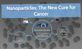Nanoparticles: The New Cure for Cancer
