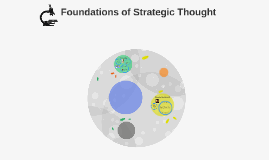 Foundations of Strategic Thought