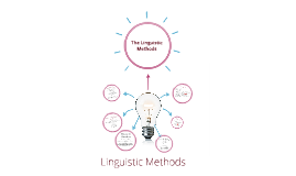 Copy of Linguistic Methods - English Language