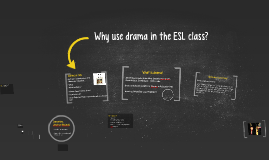 Why use drama in the ESL class?