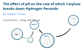how to change ph of hydrogen peroxide