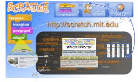 Creative Computing - Δημιουργική Χρήση Υπολογιστή με το Scratch