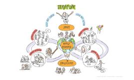 Jenaplanonderwijs, wat houdt dat eigenlijk in? workshop2