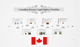 Canadian Women Legal Rights Timeline