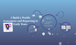 2 Build a Profile- Assessment and Reporting in Early Years