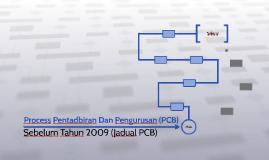 Process Pentadbiran Dan Pengurusan