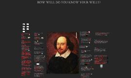 How well do you know your Willy (-am Shakespeare)?