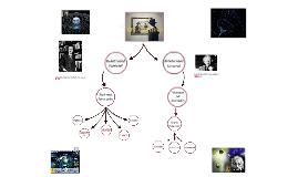 Copy of Relatividad