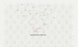 Sarah McIntyre's Family tree